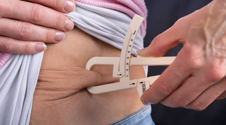Slimming Down – Weight Reduction Surgery Options and Complications